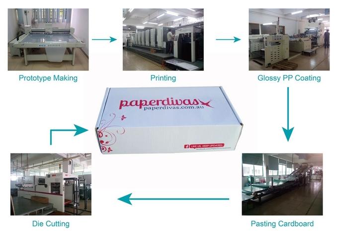 Custom Folding Carton For Invitation Packaging , Cardboard Mailing Box