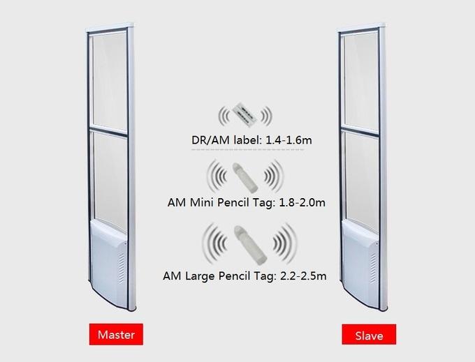 58KHz EAS AM System Antenna Excellent Heat Dispersion Design With Alarming Light
