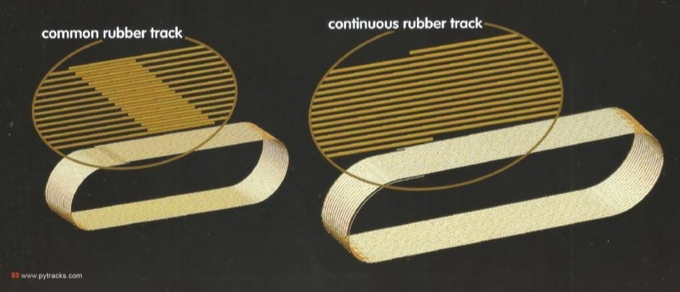 Yanmar / Comet mini excavator rubber track with size width 150mm x pitch 72mm x links 34