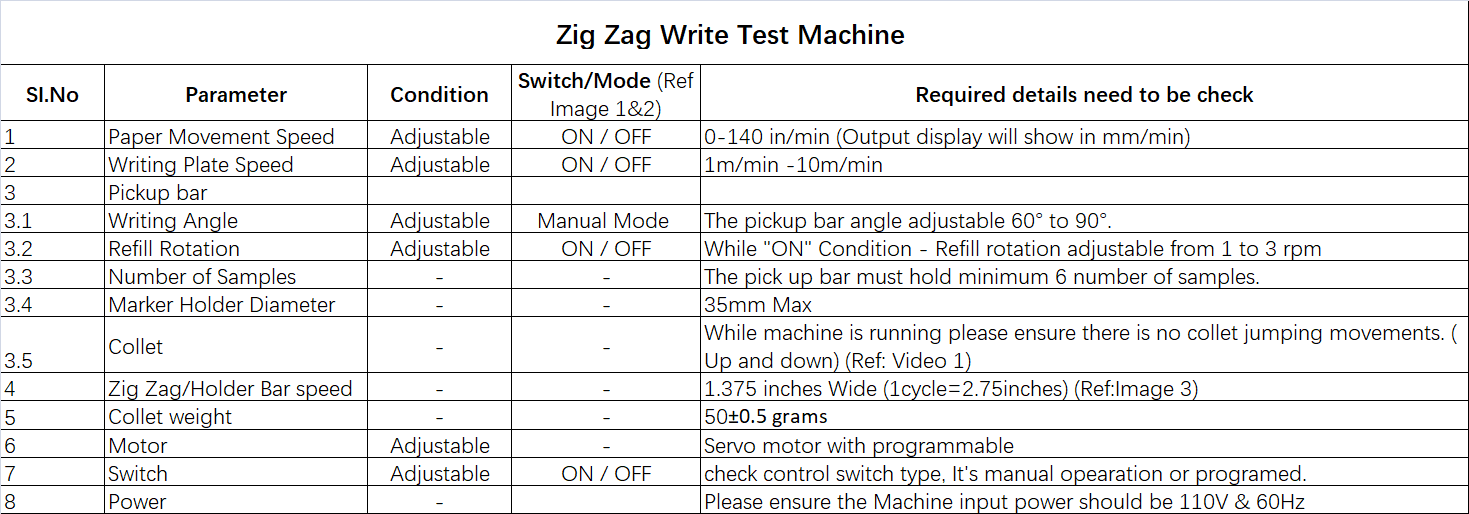 Lab Testing Equipment  Zig Zag Writer Testing Machine With Writing Angle 60° To 90°