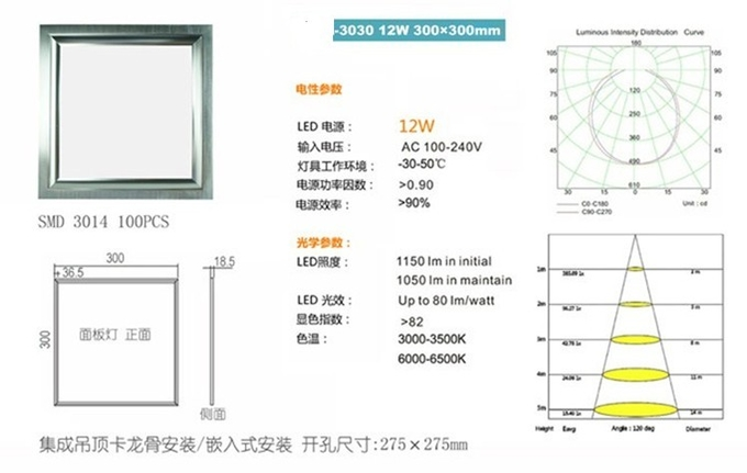 12W 300 * 300 mm LED Flat Panel Light For Kitchen , Recessed Ceiling SMD LED Panel Light