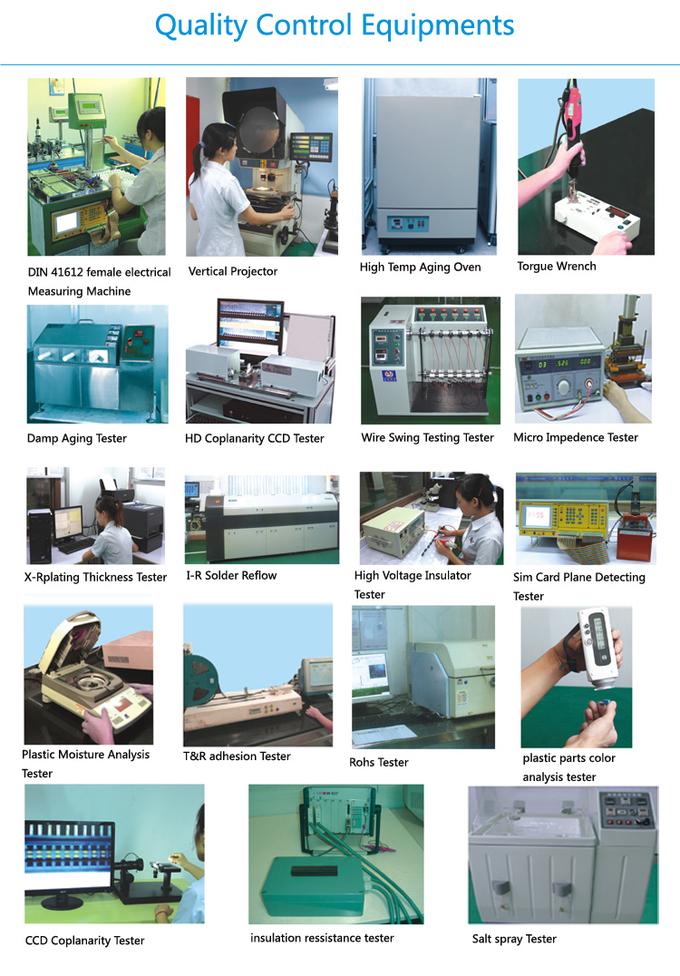 Urządzenia do kontroli jakości
