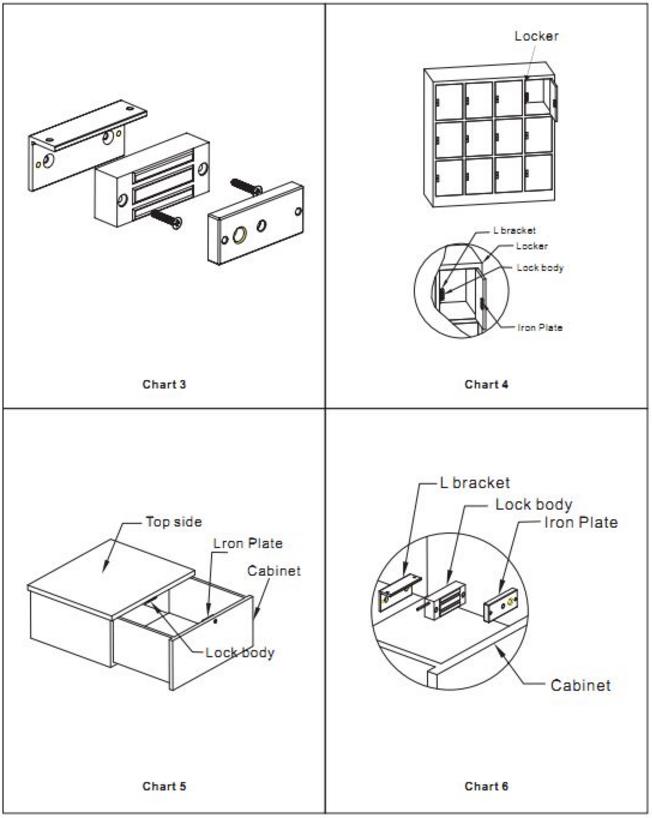 60 Kg 120lbs Mini Magnetic Security Door Locks , Electromagnetic Lock For Showcase
